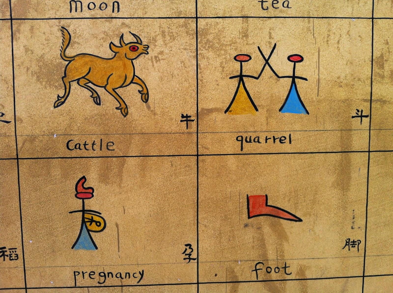 the Naxi dongba pictographic language