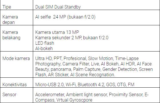 Harga Spesifikasi Vivo V9 Resmi di Indonesia