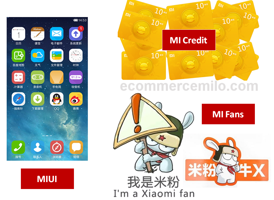 The strength of Xiaomi - Internet ecosystem