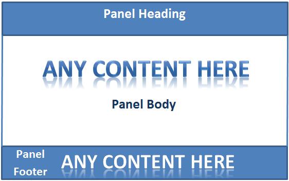 angular 2 ng-content select multiple