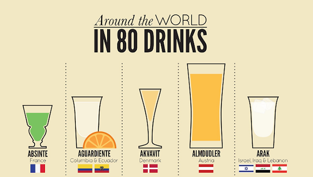 Image: Around The World In 80 Drinks