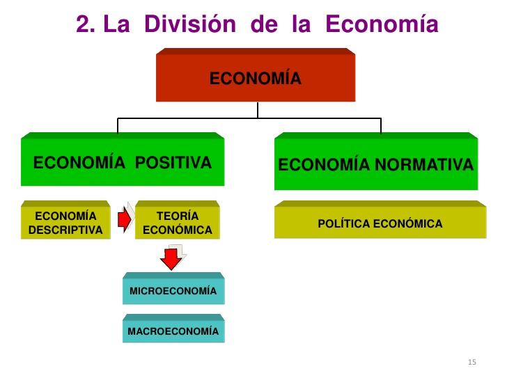 macroeconomia y microeconomia diferencias yahoo dating