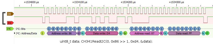 CH341ReadI2C