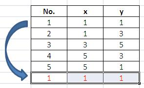 How to Measure the Area of the Polygon With Excel ~ Excel