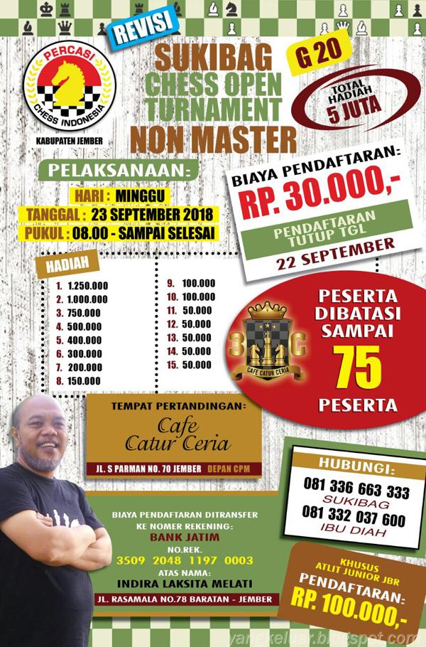 Turnamen Catur Sukibag Chess Open Non Master