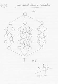 Νίκος Λυγερός - Διαπροσωπικές σχέσεις, ανθρώπινες ιδιομορφίες και Ανθρωπότητα