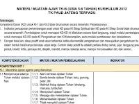 Muatan Ajar TK-B (Usia 5-6 Tahun), Materi TK-B K13 PAUD
