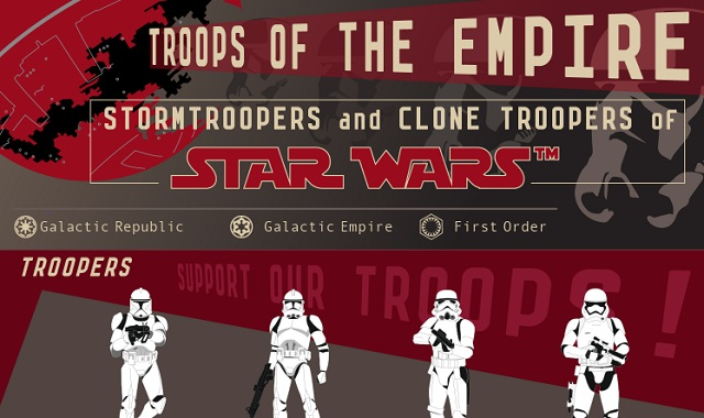 60 Stormtroopers and Clone Troopers of Star Wars