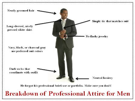 "How Do You Know What To Wear To Work?: ""Breakdown of ..."