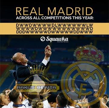 Real Madrid Yang Di Asuh Oleh Zidane Hanya Kalah Dua Kali Sepanjang Tahun 2016