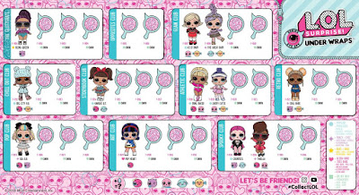 Имена больших кукол LOL Surprise Series 4 Wave 1 коллекция Декодер