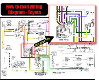 toyota manuals download using the electrical wiring diagram 2017 toyota tacoma alarm wiring diagram Toyota Tacoma Wiring Diagram