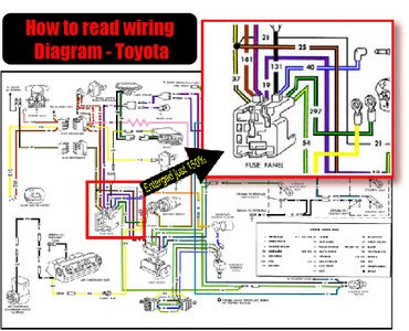 toyota manuals download using the electrical wiring diagram. Black Bedroom Furniture Sets. Home Design Ideas