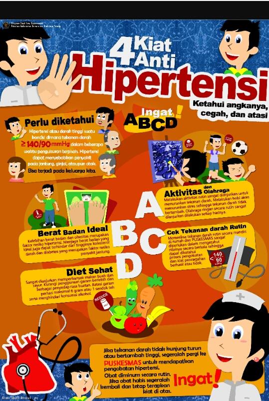 Jurnal Doc : jurnal penelitian diet hipertensi