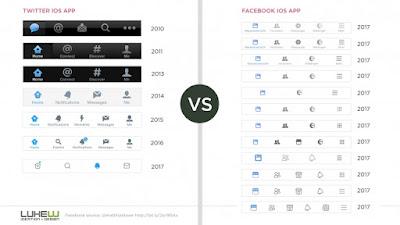 فيسبوك وتويتر وجهًا لوجه.. ثمانية أشهر في حياة الأولى تتفوّق على ثماني سنوات في الثانية.