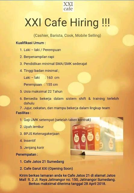 Loker Jatinagor Sumedang Bandung