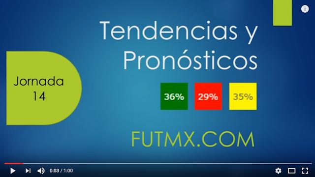 Tendencias y pronosticos de la jornada 14 del futbol mexicano