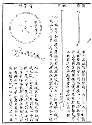 Ming Chinese Combination Musket