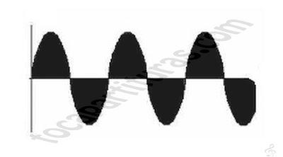 3 Tutorial Aprender a Improvisar Capítulo 8 Ejemplo del espectro armónico del ruidos
