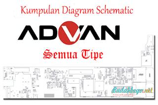 Kumpulan Diagram Schematic ADVAN Semua Tipe