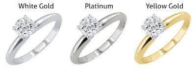 White Gold vs Platinum Jewelry 2014   Jewelry 2013 - 2014