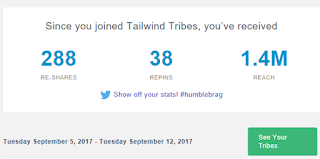My fifth week with Tailwind-analytics.