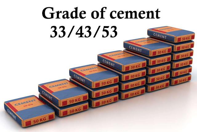 grade-of-cement