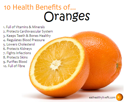 All about Life!: Health Benefits of Fruits