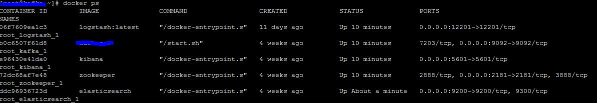 Setup ELK Stack & Apache Kafka from Docker Compose YAML File