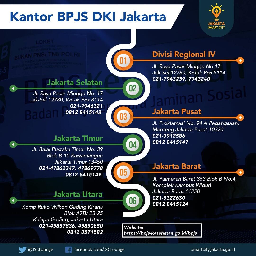 Alamat Bpjs Kesehatan Di Jakarta Dibacaonline