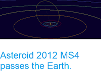 https://sciencythoughts.blogspot.com/2018/12/asteroid-2012-ms4-passes-earth.html
