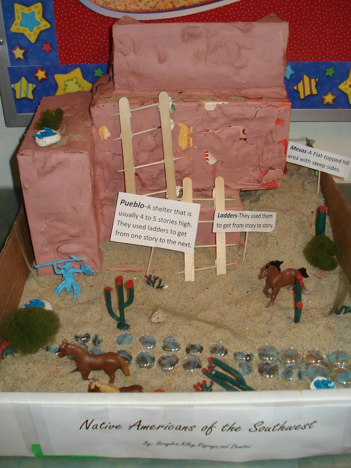 Mrs Farnsworth S Elp Classroom Blog Diorama Pictures