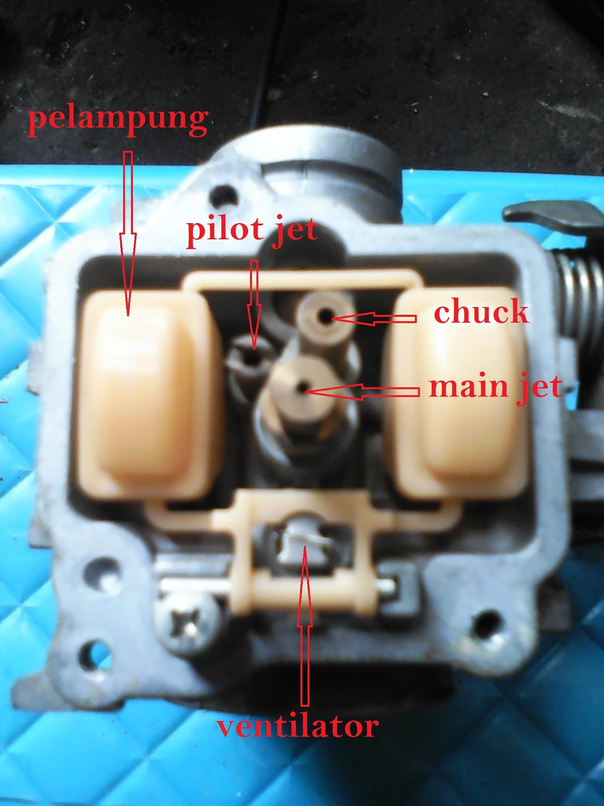 CeMeT garage Cara setting anginangin karburator atau