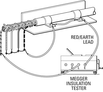 Insulation Testing ~ DhilReefer: Comprehensive Theory And