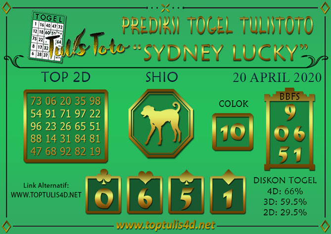 Prediksi Togel SYDNEY LUCKY TODAY TULISTOTO 20 APRIL 2020