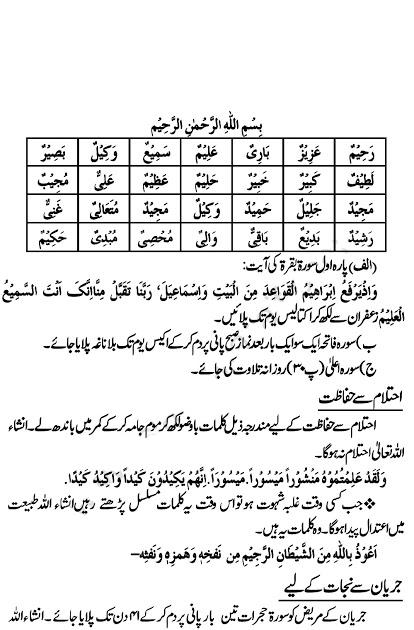 Falnama In Urdu