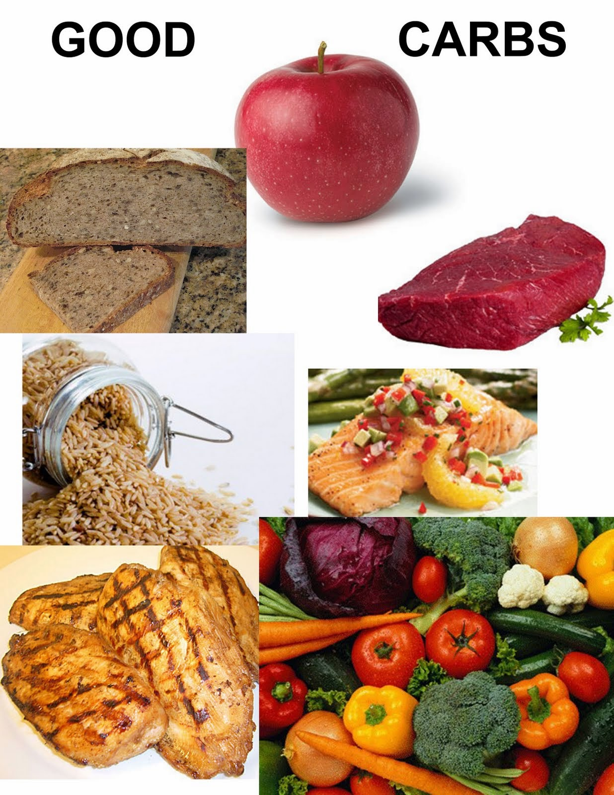 Sources Of Good Carbs In Food