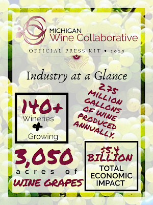 Michigan wine industry