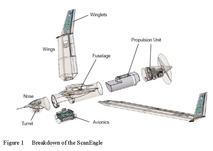 barry tang unmanned system data protocol scaneagle