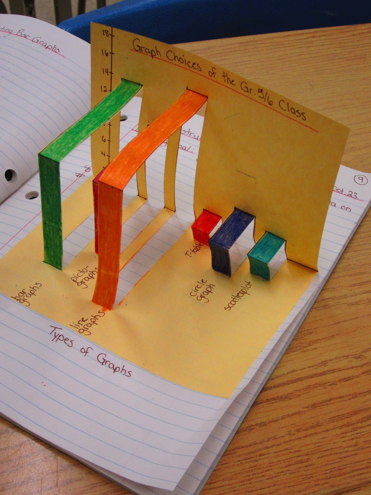 Bar Graph Templates