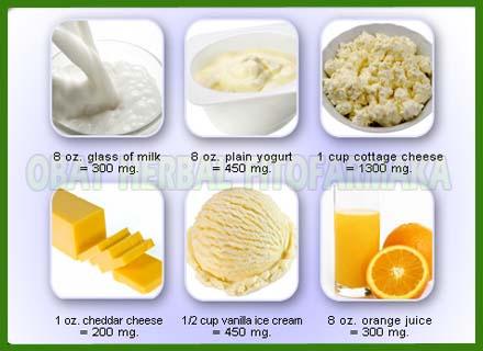 makanan sehat, makanan berkalsium, makanan untuk tulang