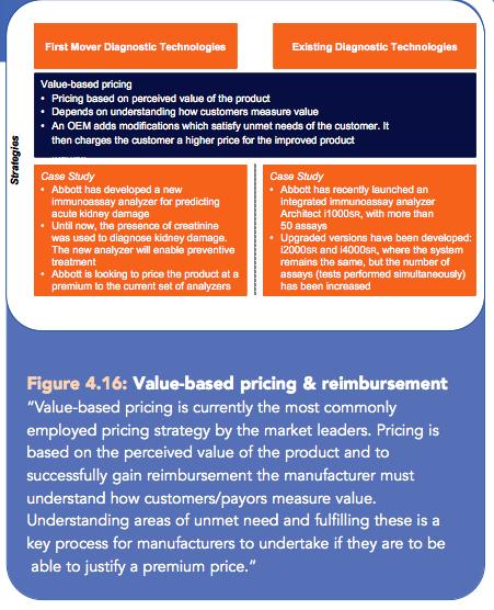 Pricing Strategy: BrandInnovator: 5 Insights On Pricing & Reimbursement Of