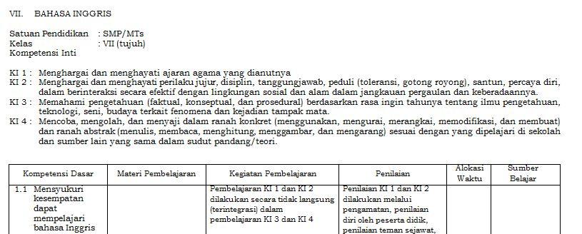Download Silabus Mata Pelajaran Bahasa Inggris Kurikulum 2013 SMP Kelas VII Format Microsoft Word