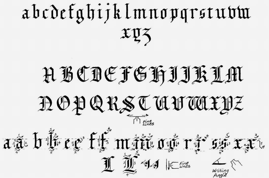 Calligraphy Handwriting | Hand Writing
