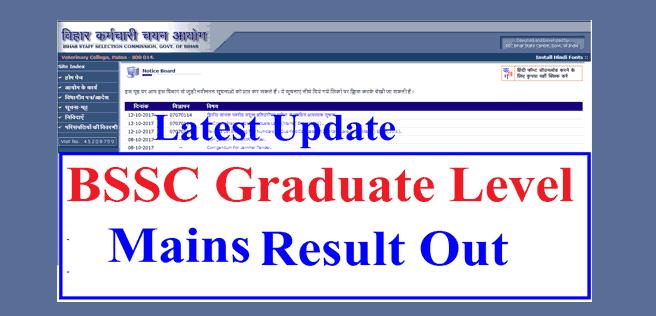 Bssc Graduate Level Result Pdf