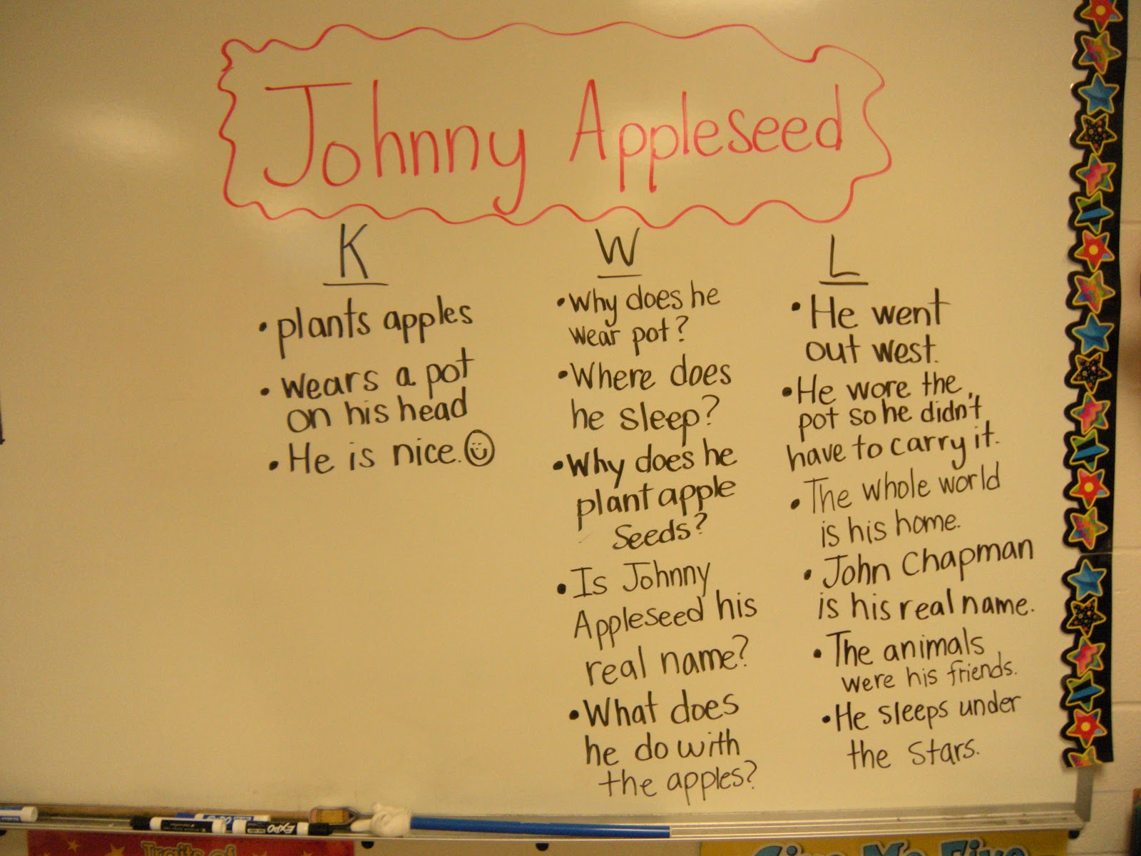 The Adventures Of Miss Elisabeth Apples Amp Johnny Appleseed Fun
