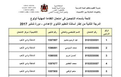 نتائج الامتحان المهني السلك الاعدادي الدرجة 2 دورة شتنبر 2017