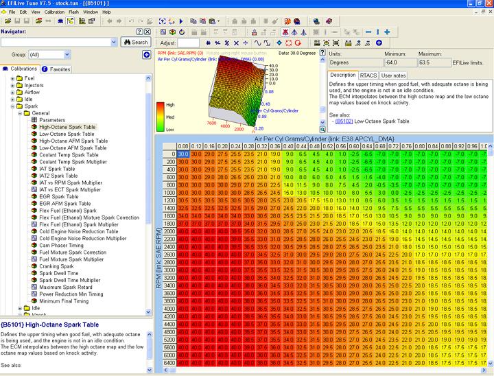 PCM Calibration