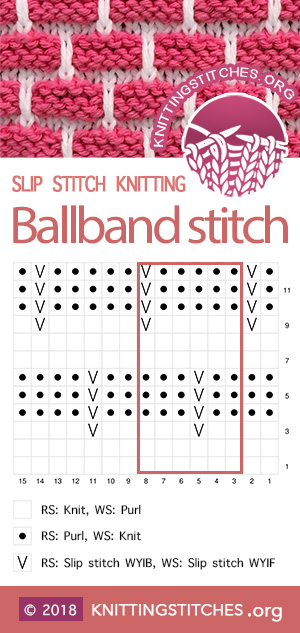 #KnittingStitches Ballband stitch (AKA Brick stitch, Brick wall stitch) skill level: Easy. This is one of my favorite stitch patterns for dishcloths