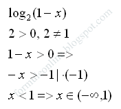 logarithmic equations examples and solutions